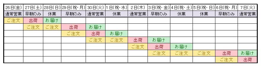 10連休業務カレンダー